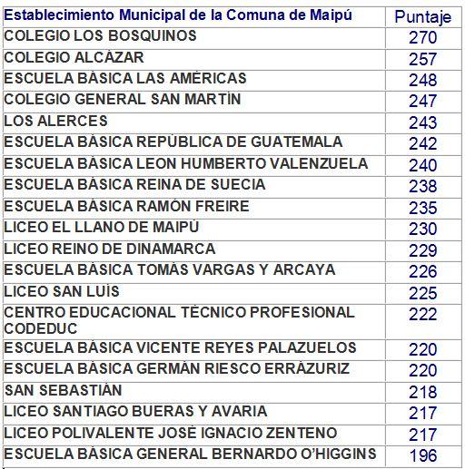 resultados municipales
