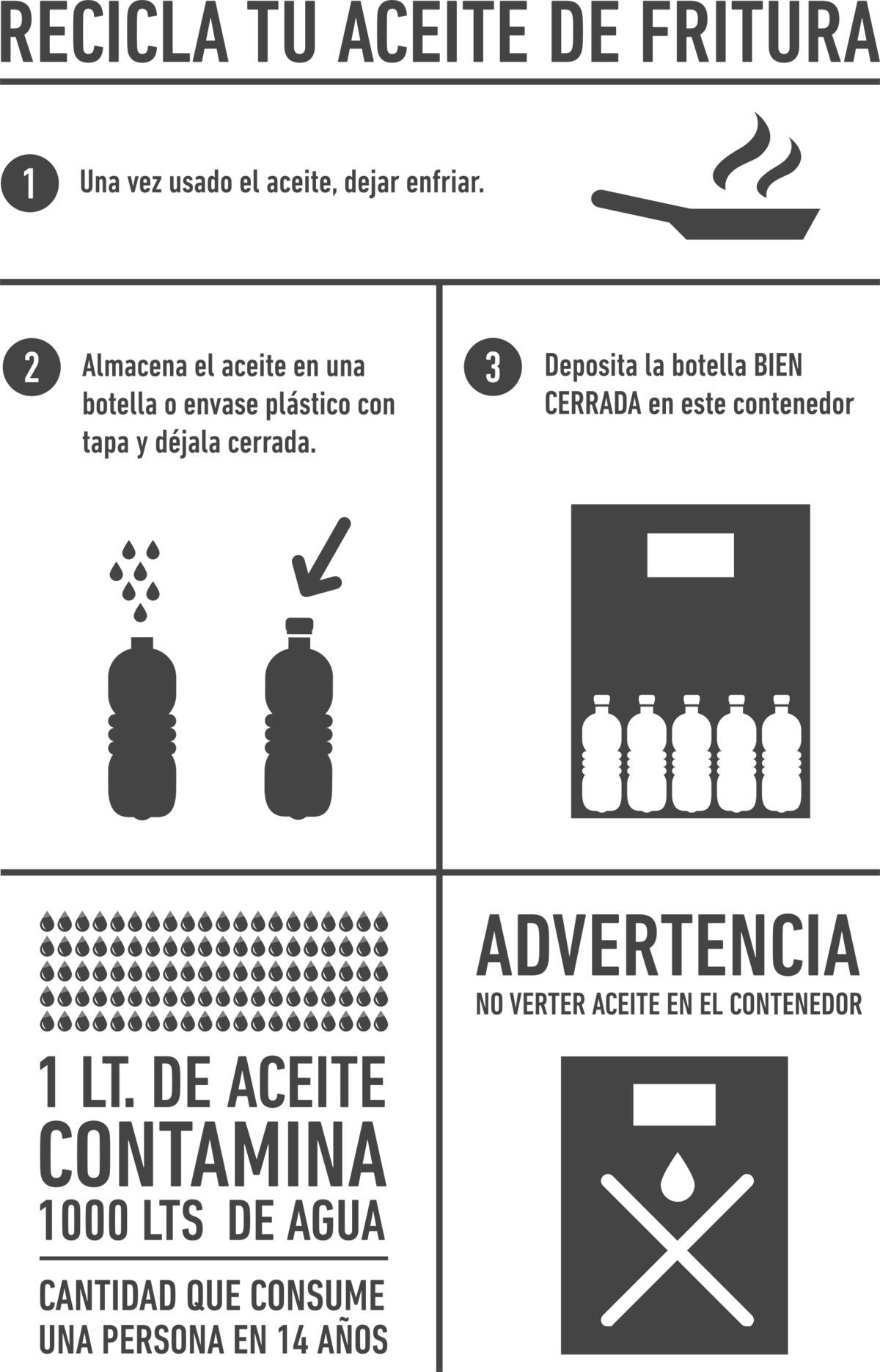 reciclajeflyer