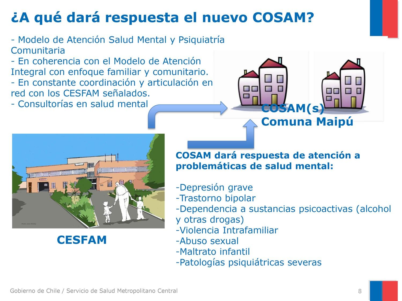 Cosam1